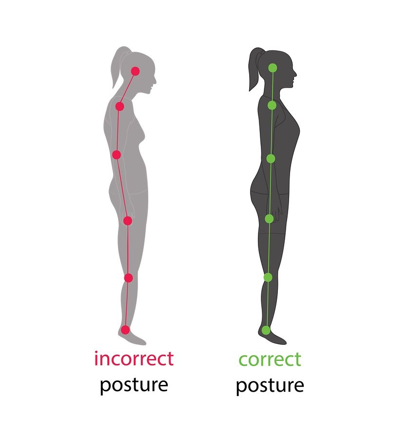 Bad posture can cause heartburn